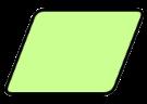 Data Simbol Flowchart